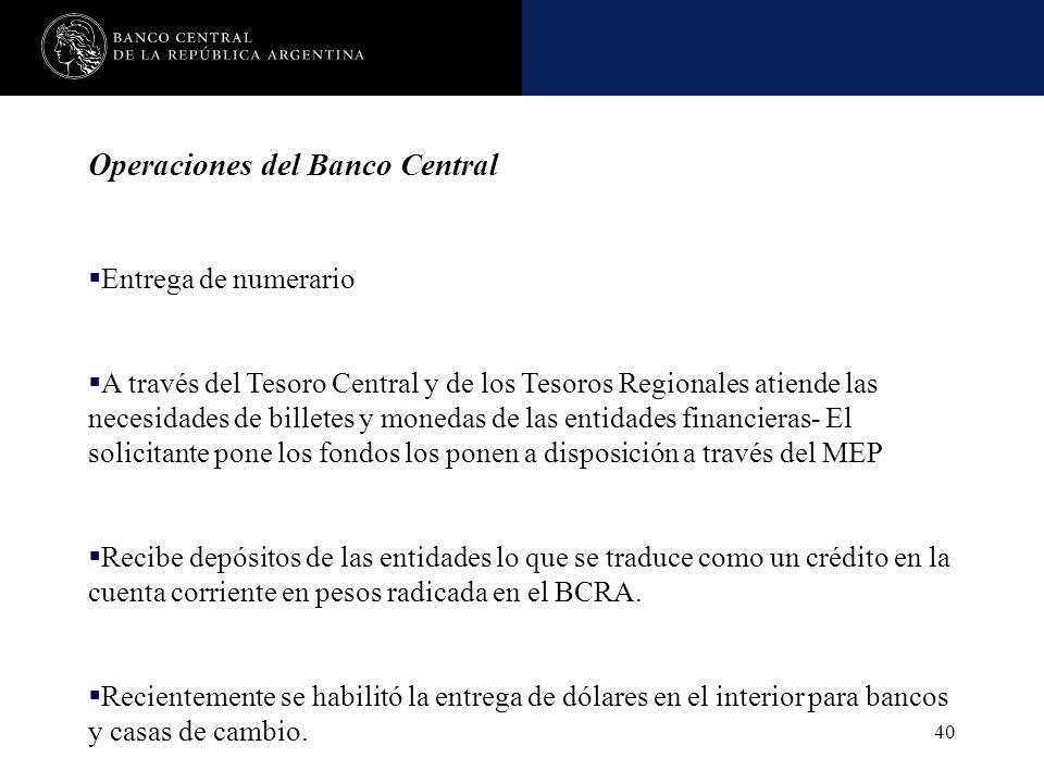 Operaciones del Banco Central