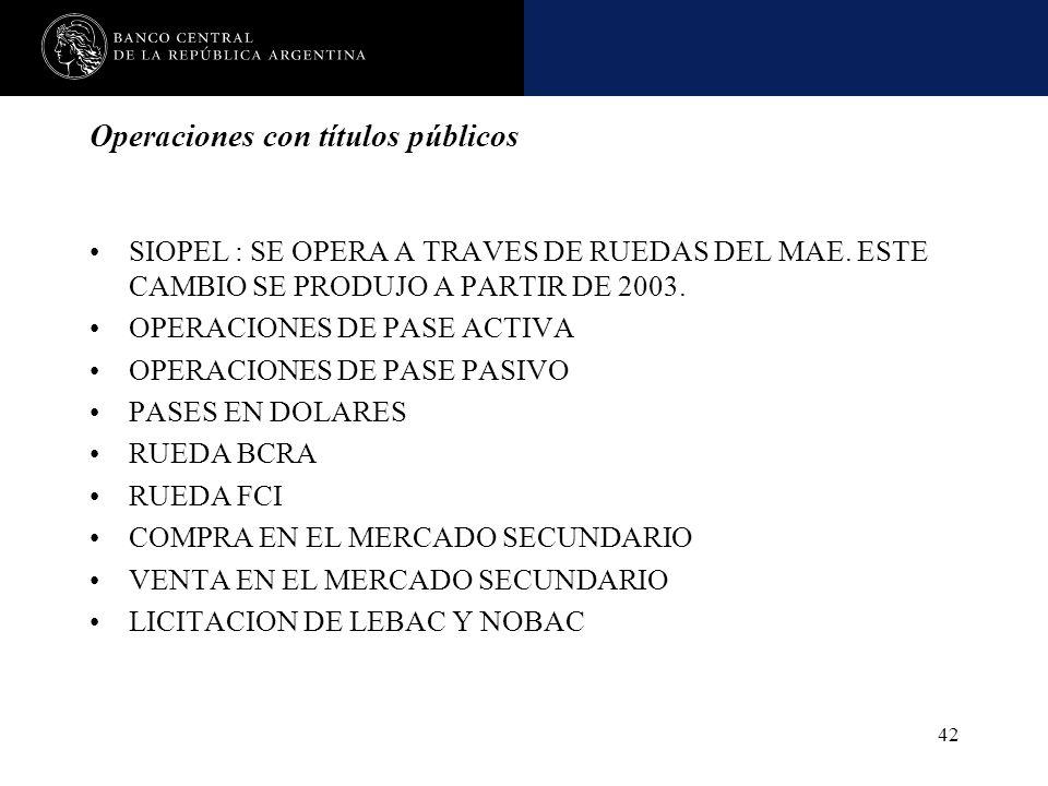 Operaciones con títulos públicos