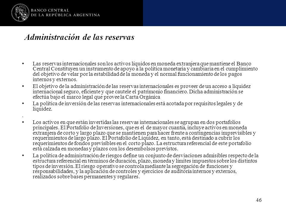 Administración de las reservas