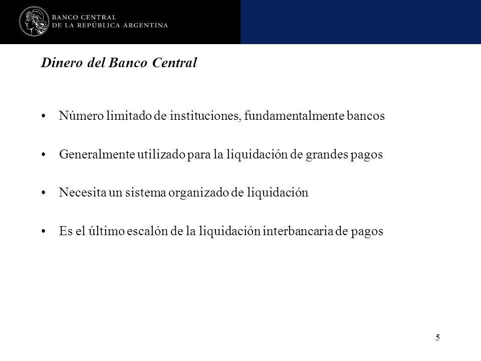 Dinero del Banco Central