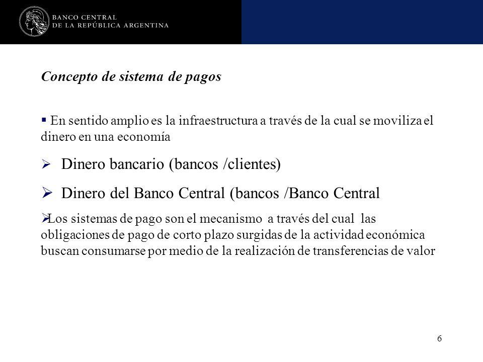 Dinero del Banco Central (bancos /Banco Central