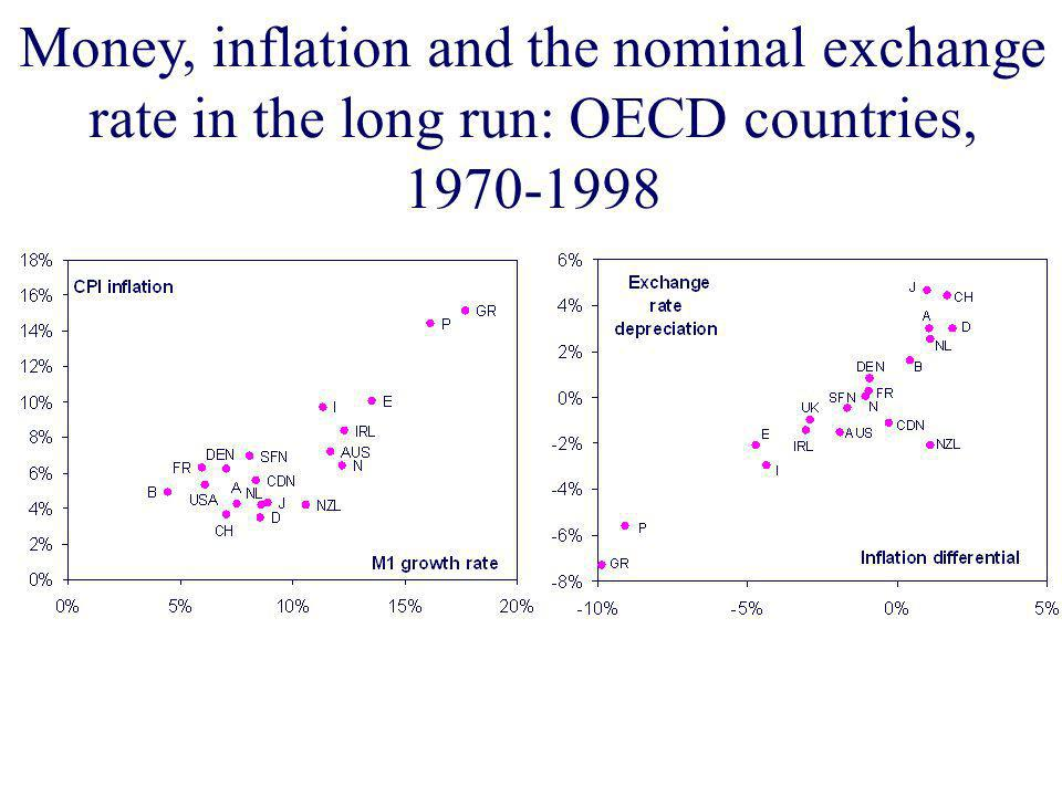 Money, inflation and the nominal exchange rate in the long run: OECD countries, 1970-1998