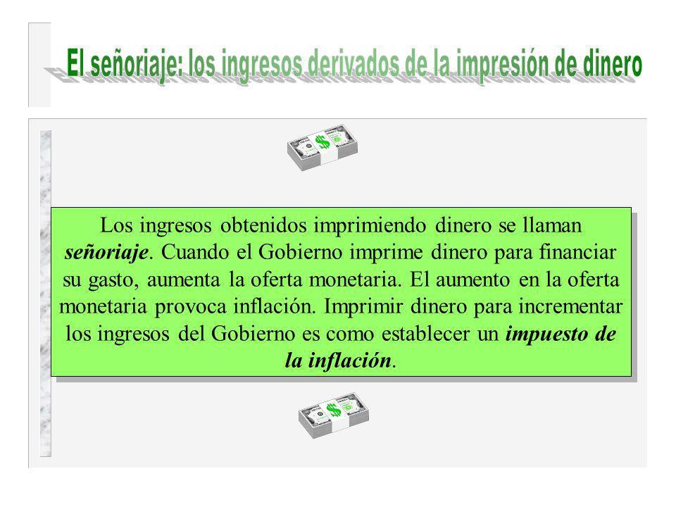 El señoriaje: los ingresos derivados de la impresión de dinero