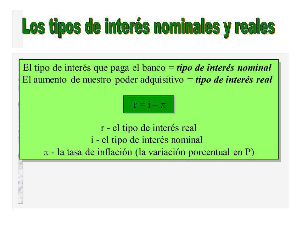 Los tipos de interés nominales y reales