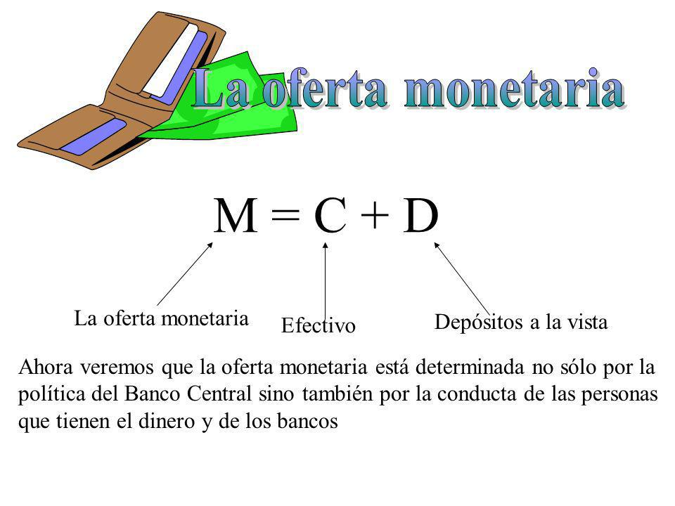 M = C + D La oferta monetaria La oferta monetaria Depósitos a la vista