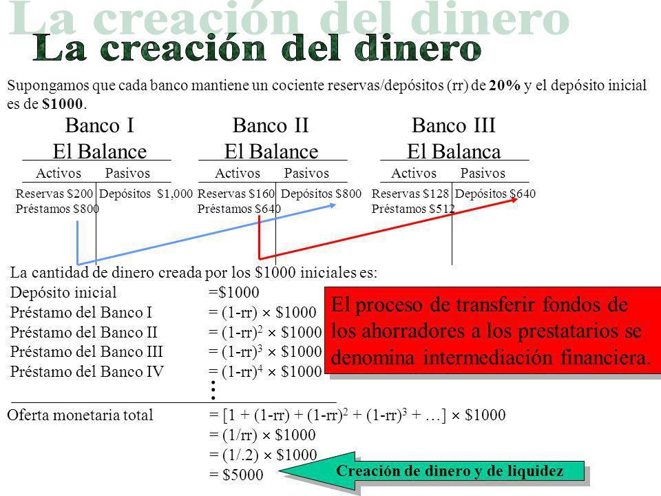 Creación de dinero y de liquidez