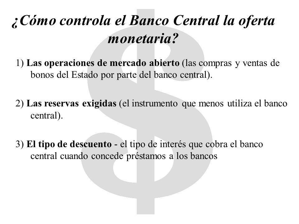 ¿Cómo controla el Banco Central la oferta monetaria