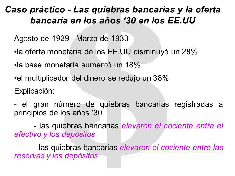 Caso práctico - Las quiebras bancarias y la oferta bancaria en los años '30 en los EE.UU