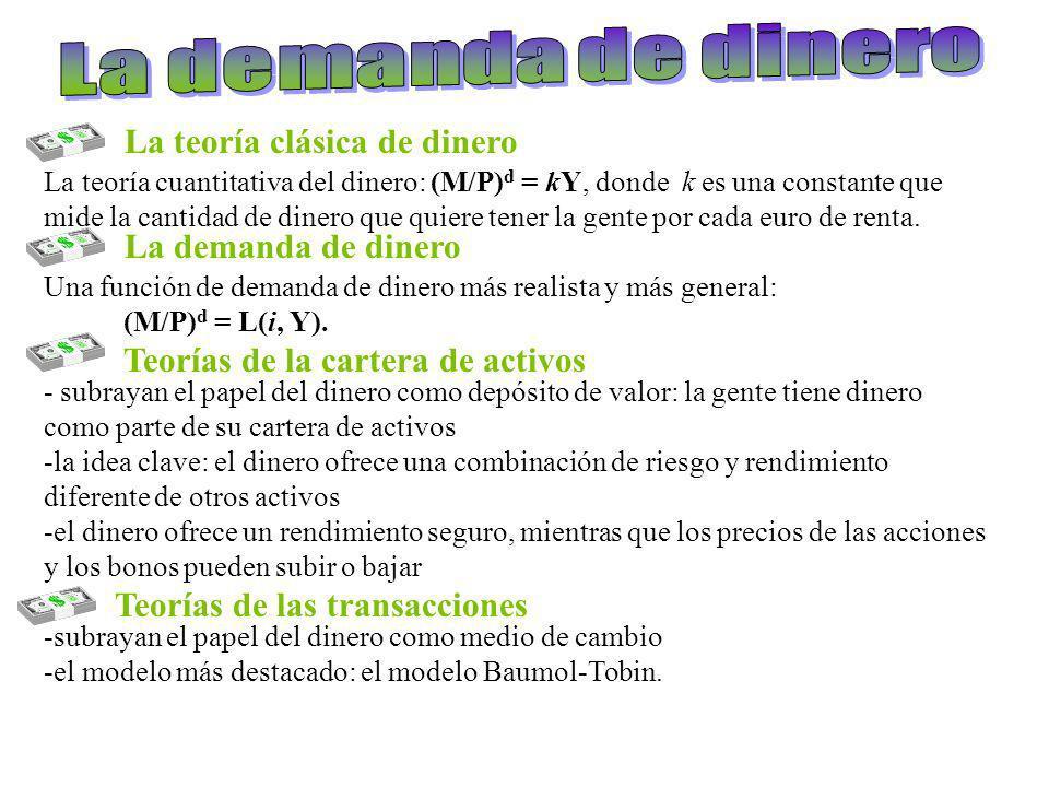 La demanda de dinero La teoría clásica de dinero La demanda de dinero