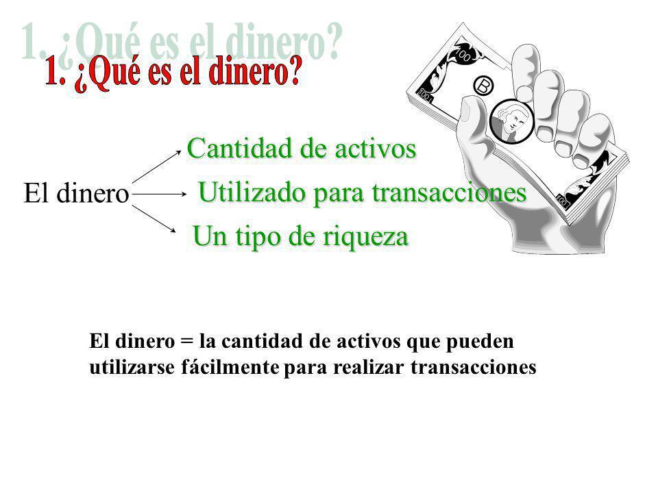 1. ¿Qué es el dinero Cantidad de activos El dinero