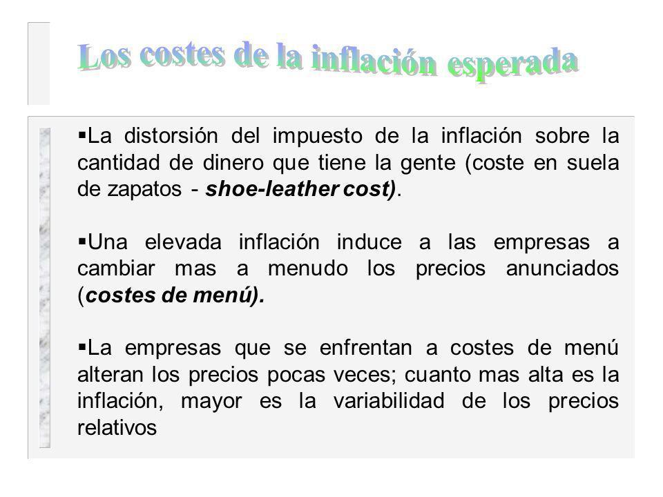 Los costes de la inflación esperada