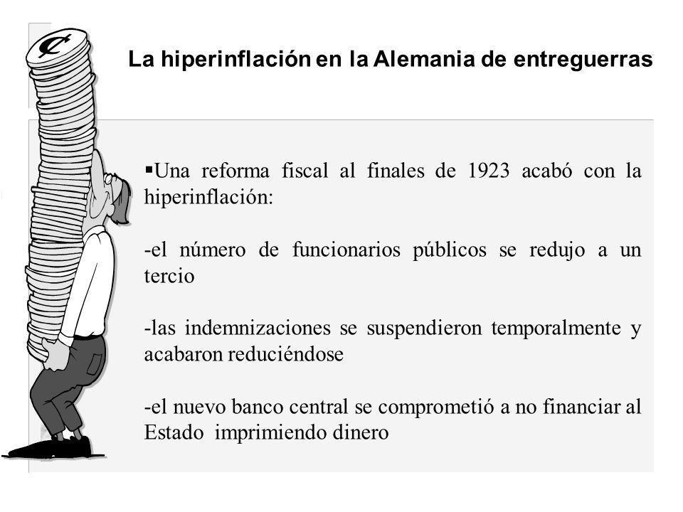La hiperinflación en la Alemania de entreguerras