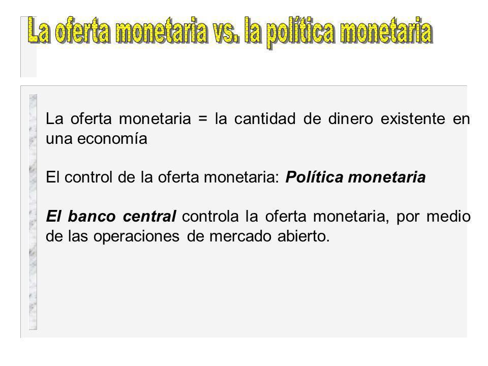 La oferta monetaria vs. la política monetaria