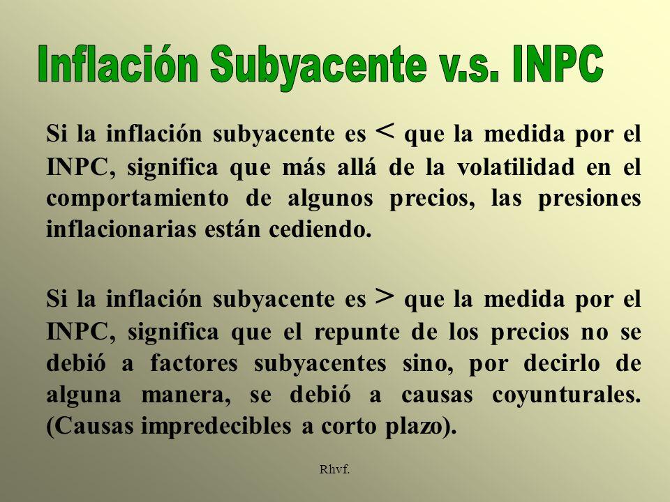Inflación Subyacente v.s. INPC