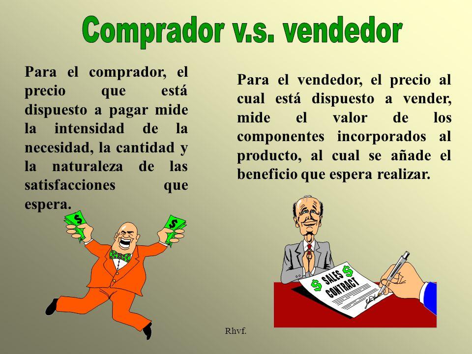 Comprador v.s. vendedor