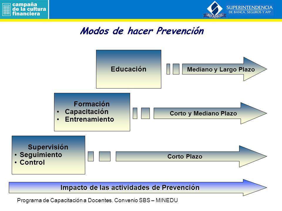 Modos de hacer Prevención