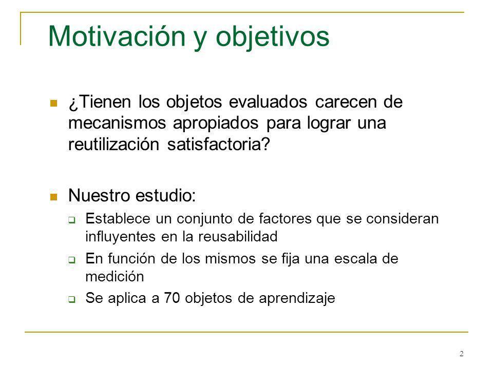 Motivación y objetivos