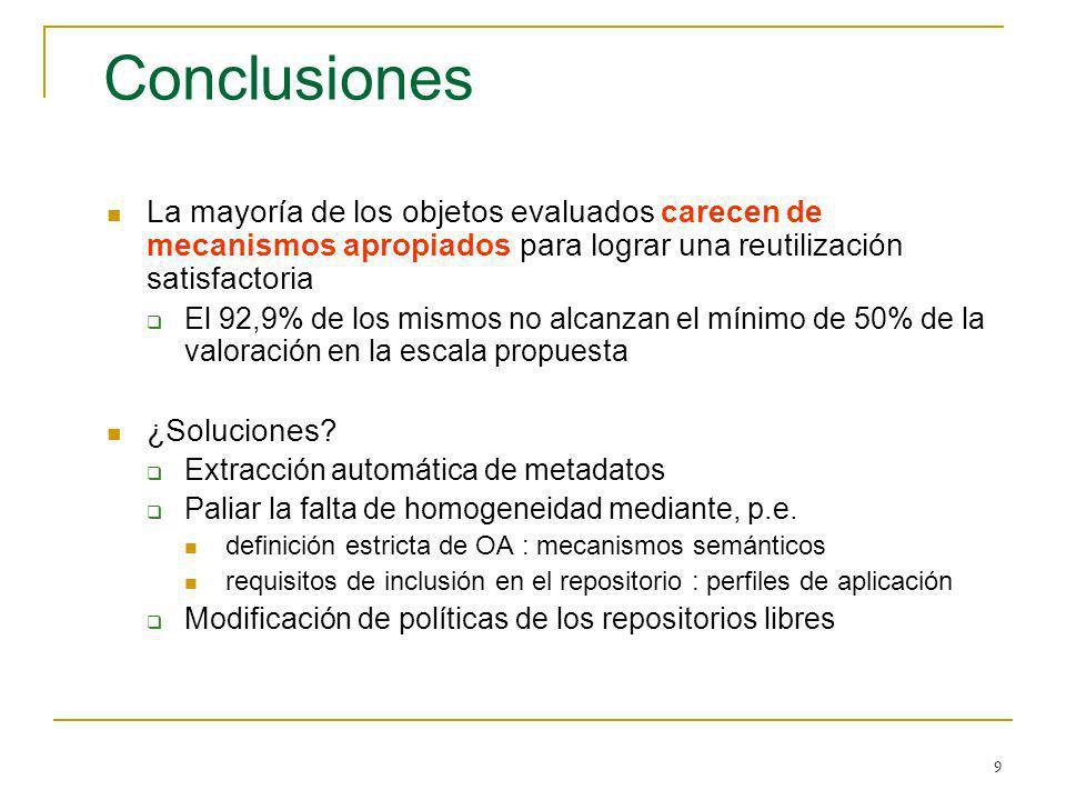 Conclusiones La mayoría de los objetos evaluados carecen de mecanismos apropiados para lograr una reutilización satisfactoria.