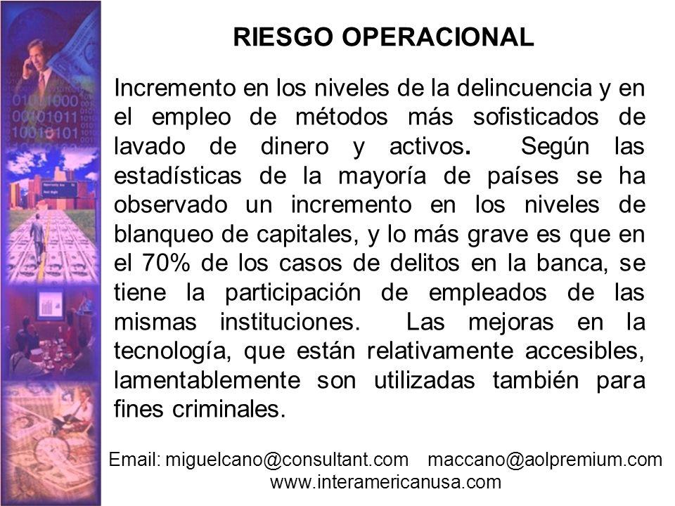 RIESGO OPERACIONAL