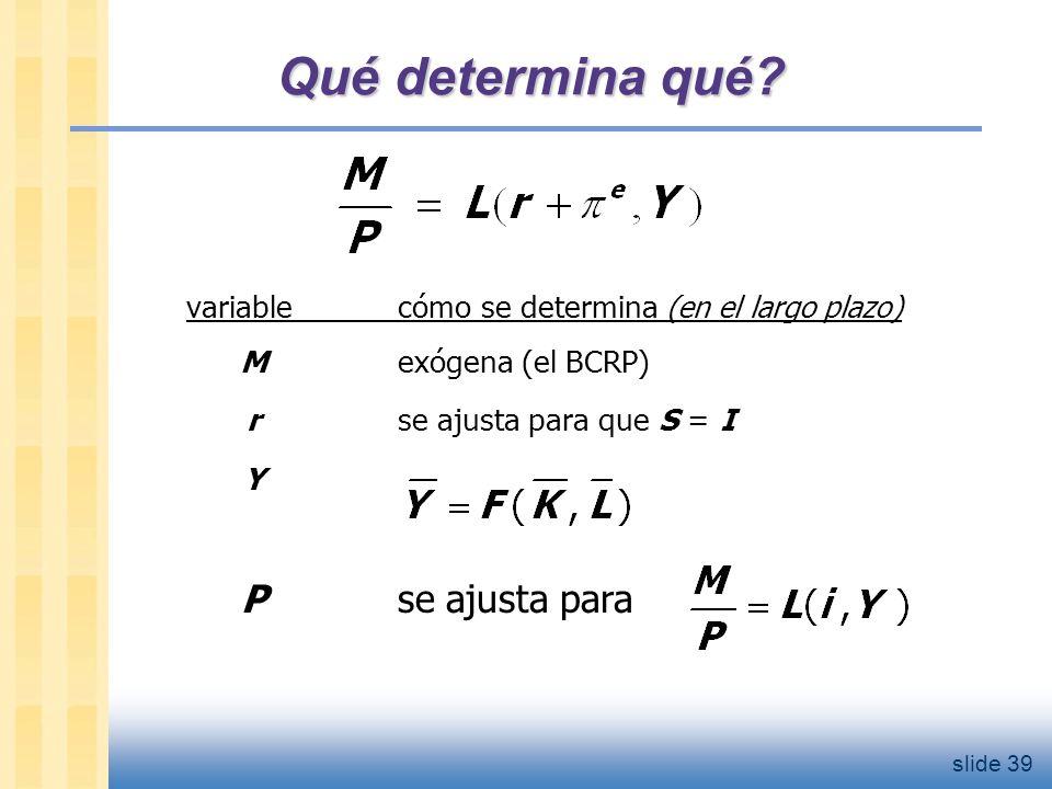 Como responde P a M Dados los valores de r, Y, y e,
