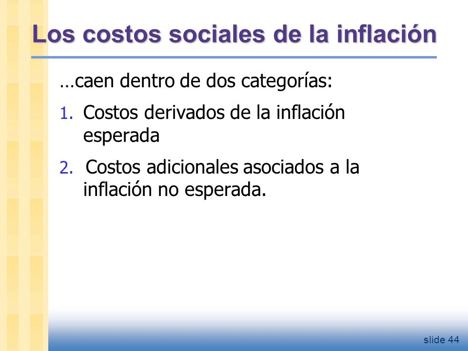 Los costos de la inflación esperada: 1. costos shoeleather
