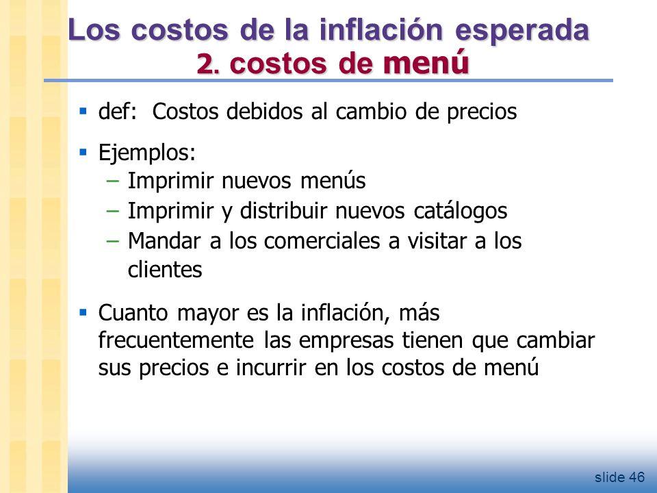 Los costos de la inflación esperada 3