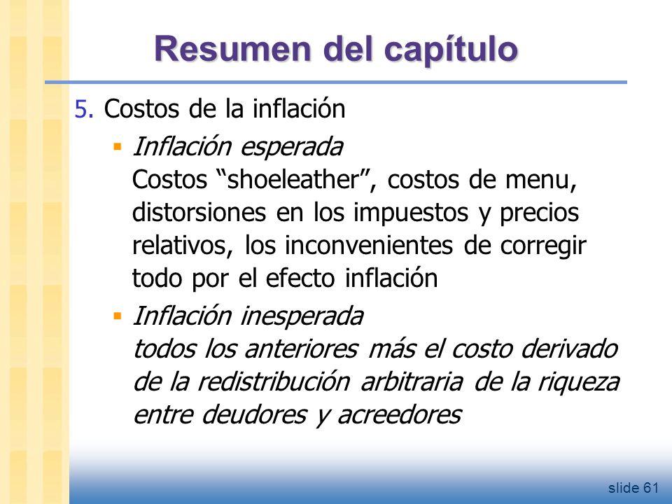 Resumen del capítulo Hiperinflación