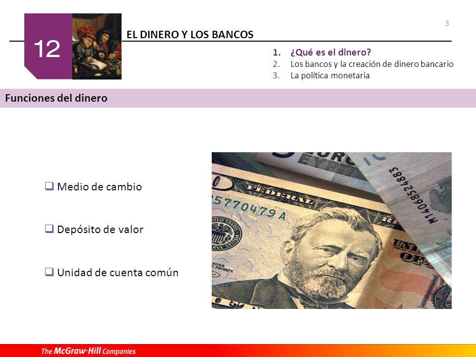 Funciones del dinero Medio de cambio Depósito de valor