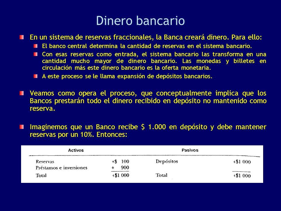 Dinero bancario En un sistema de reservas fraccionales, la Banca creará dinero. Para ello: