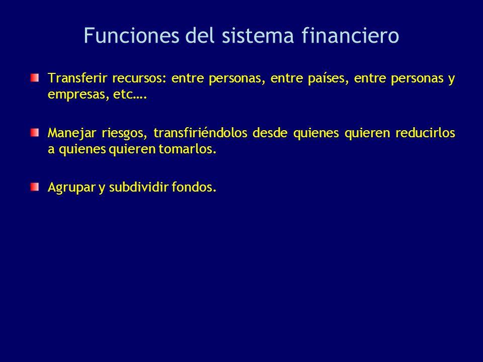Funciones del sistema financiero