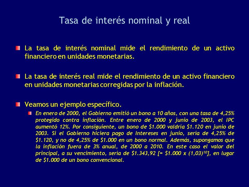 Tasa de interés nominal y real