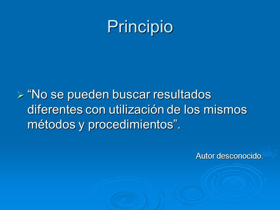 Principio No se pueden buscar resultados diferentes con utilización de los mismos métodos y procedimientos .
