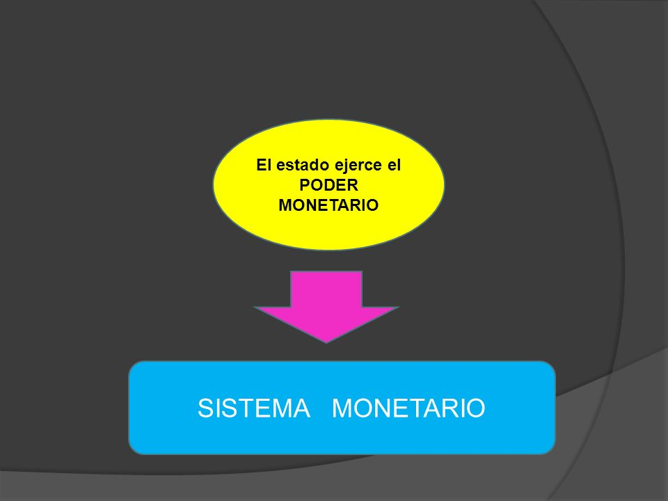 El estado ejerce el PODER MONETARIO