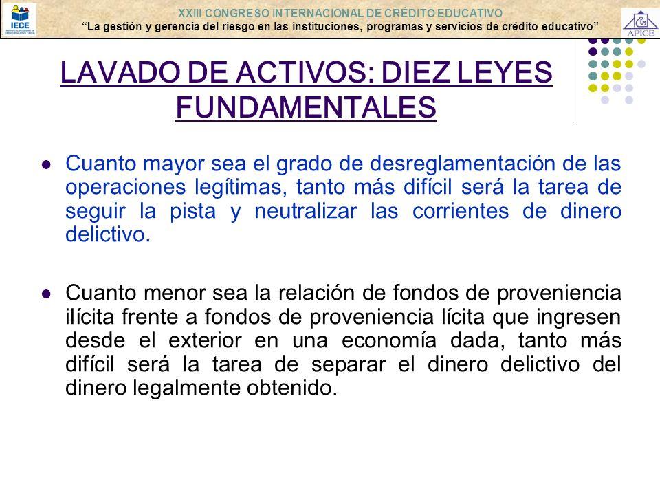 LAVADO DE ACTIVOS: DIEZ LEYES FUNDAMENTALES