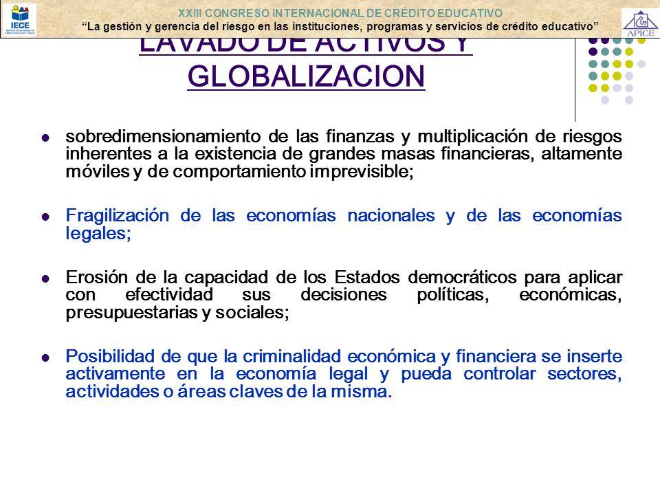 LAVADO DE ACTIVOS Y GLOBALIZACION