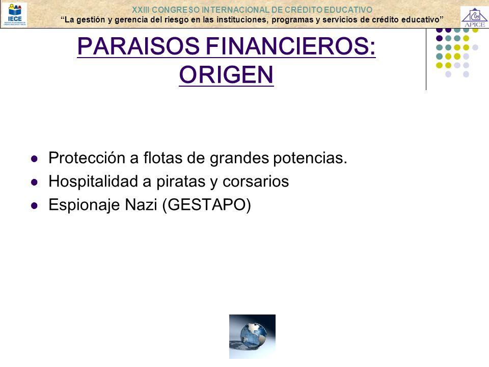PARAISOS FINANCIEROS: ORIGEN