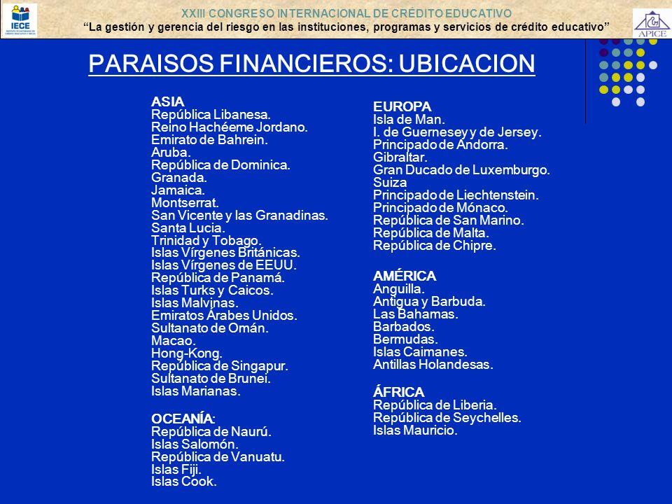 PARAISOS FINANCIEROS: UBICACION