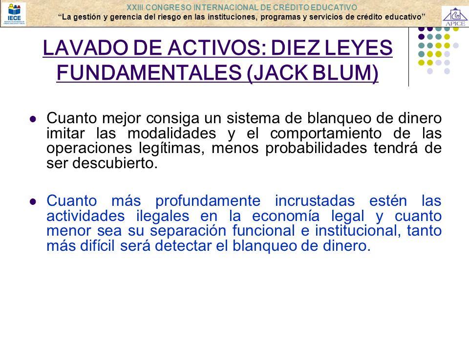 LAVADO DE ACTIVOS: DIEZ LEYES FUNDAMENTALES (JACK BLUM)