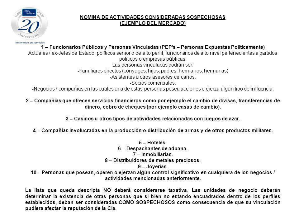 NOMINA DE ACTIVIDADES CONSIDERADAS SOSPECHOSAS (EJEMPLO DEL MERCADO)