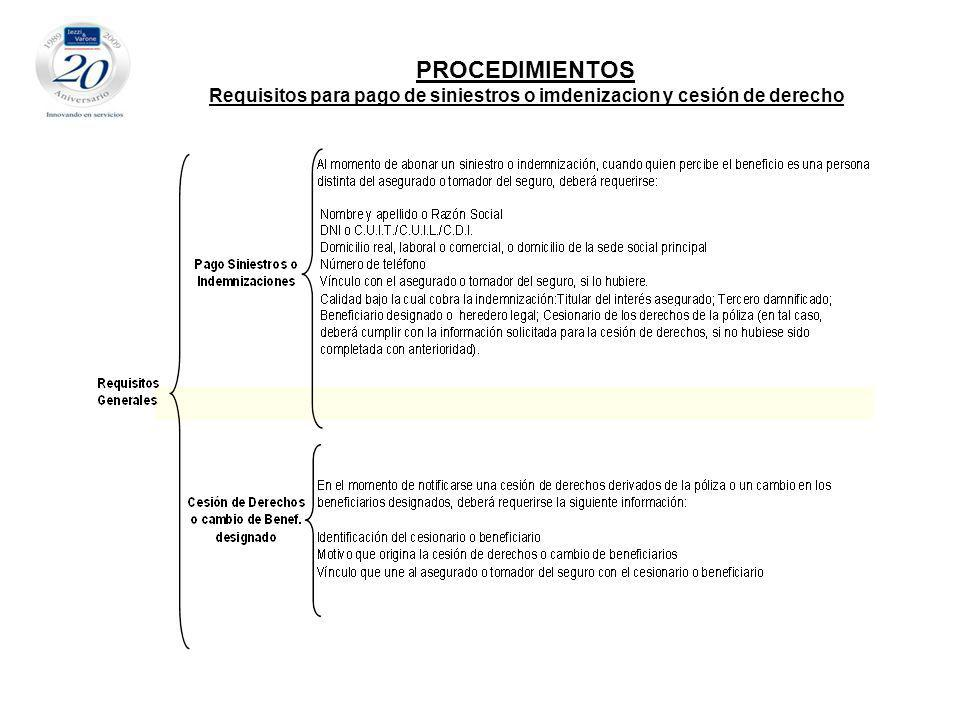 Requisitos para pago de siniestros o imdenizacion y cesión de derecho