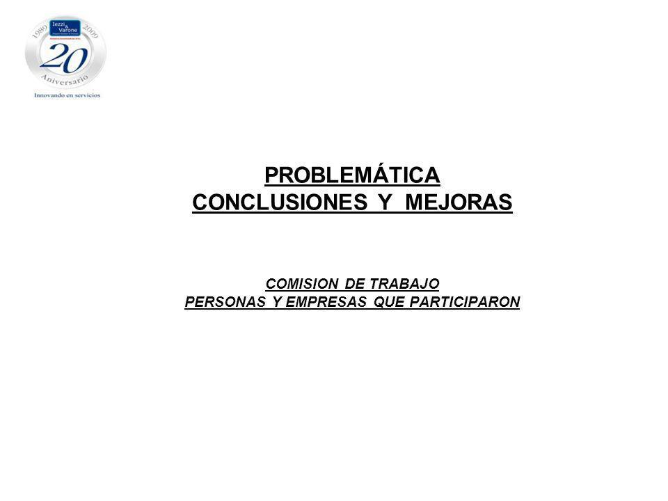 PROBLEMÁTICA CONCLUSIONES Y MEJORAS COMISION DE TRABAJO PERSONAS Y EMPRESAS QUE PARTICIPARON