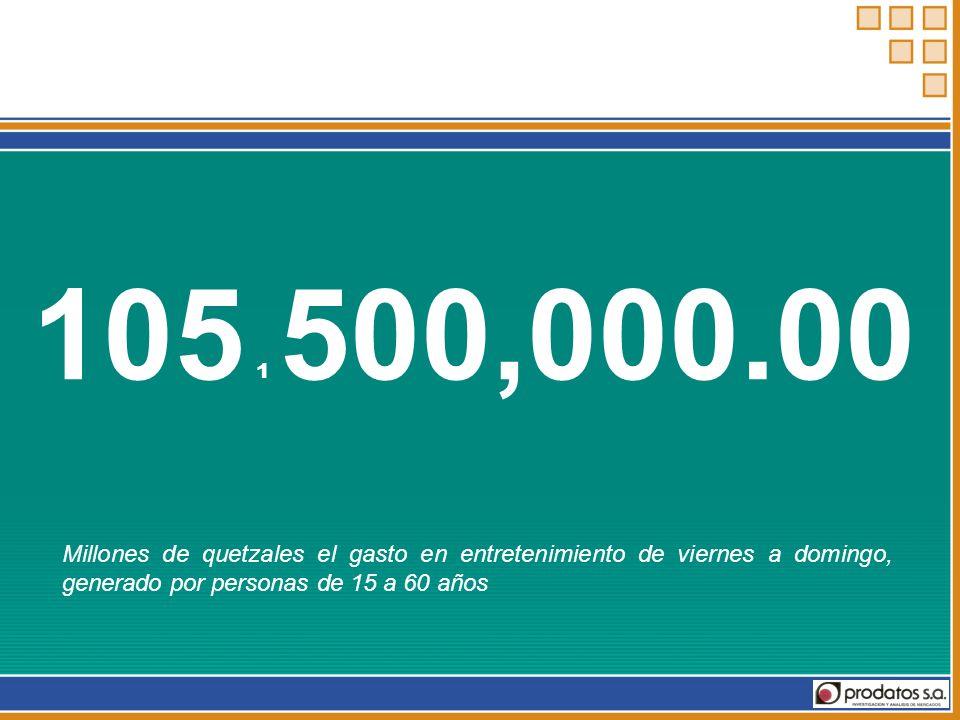 105 500,000.00 1.