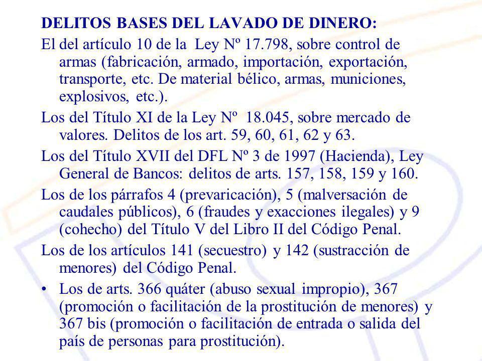 DELITOS BASES DEL LAVADO DE DINERO: