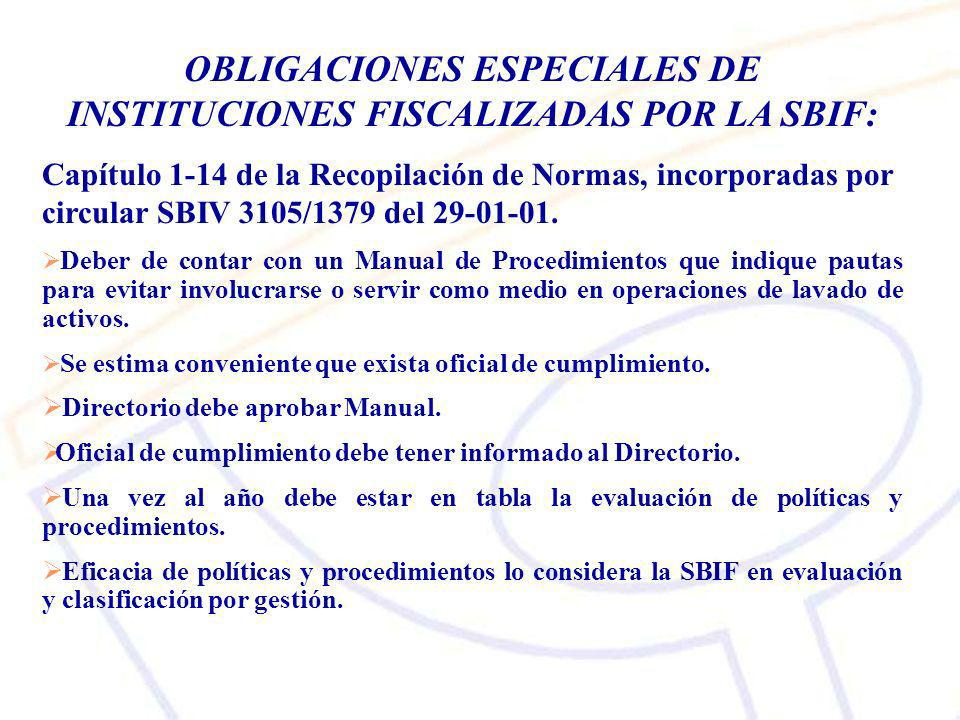 OBLIGACIONES ESPECIALES DE INSTITUCIONES FISCALIZADAS POR LA SBIF: