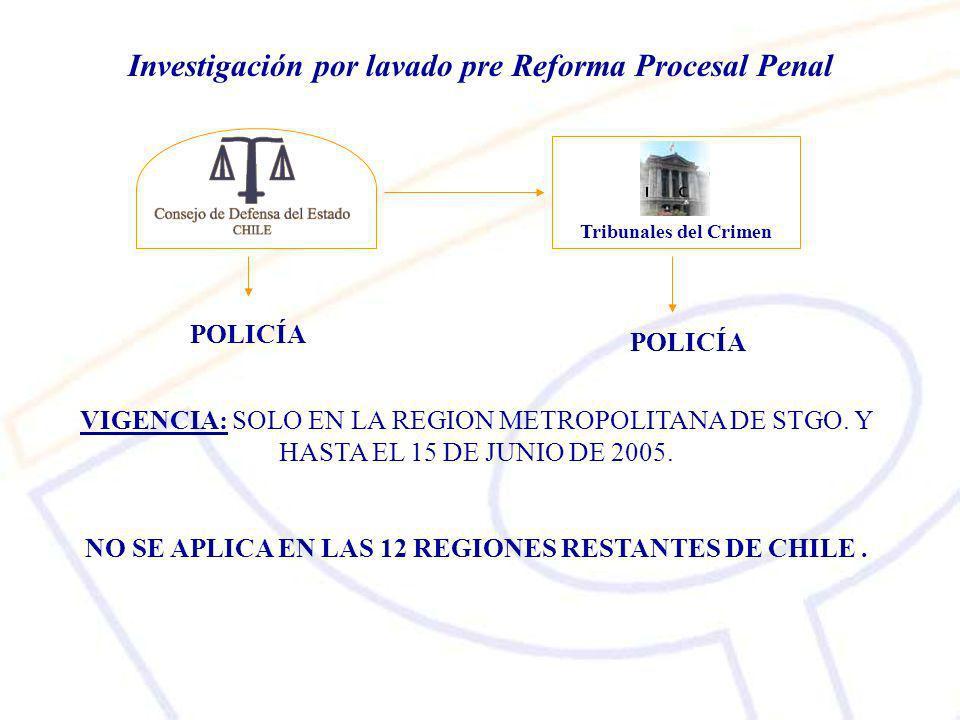 Investigación por lavado pre Reforma Procesal Penal