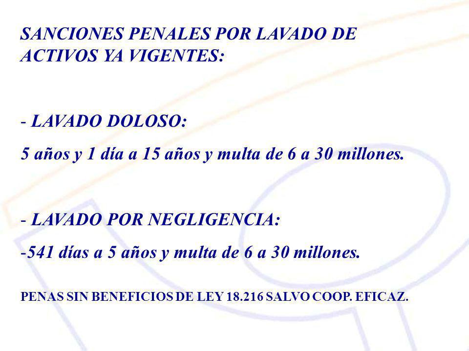 SANCIONES PENALES POR LAVADO DE ACTIVOS YA VIGENTES: