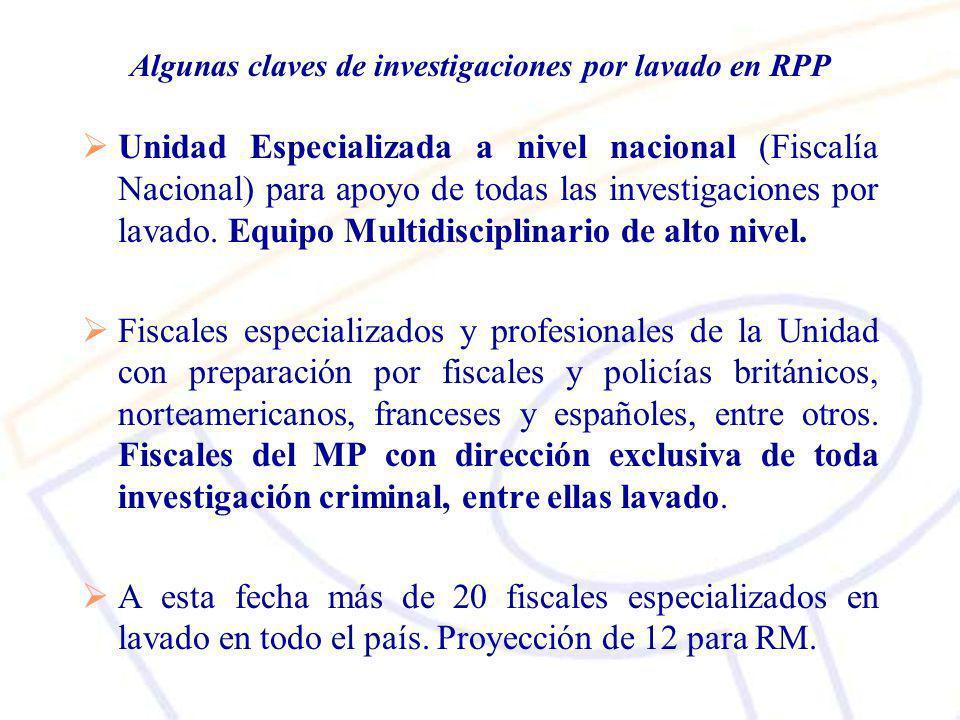 Algunas claves de investigaciones por lavado en RPP