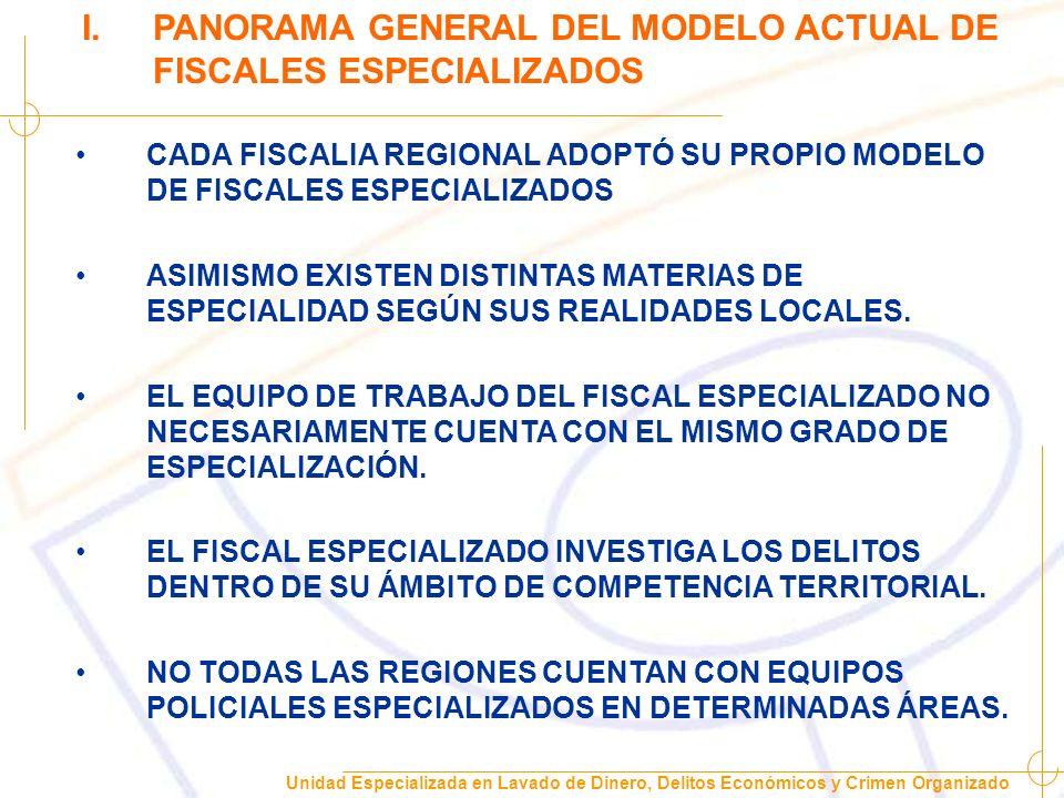PANORAMA GENERAL DEL MODELO ACTUAL DE FISCALES ESPECIALIZADOS