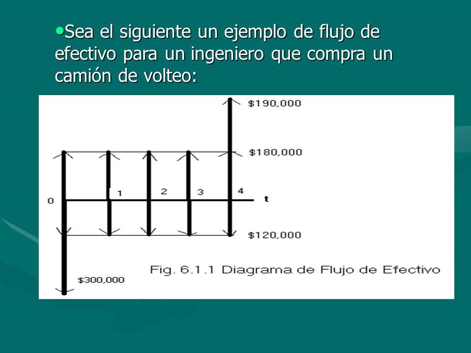 Sea el siguiente un ejemplo de flujo de efectivo para un ingeniero que compra un camión de volteo: