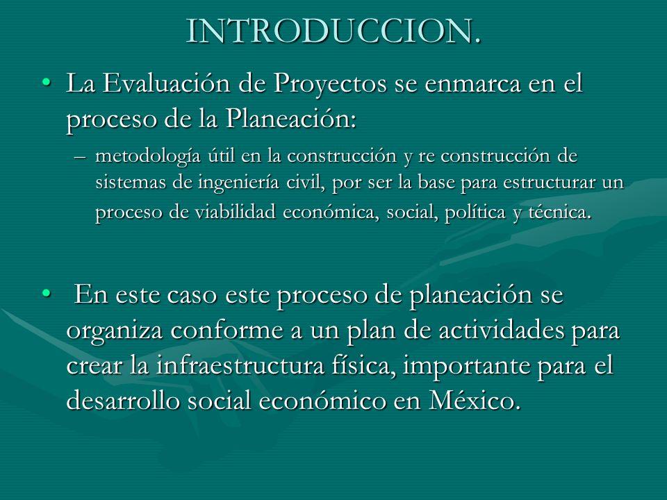 INTRODUCCION. La Evaluación de Proyectos se enmarca en el proceso de la Planeación: